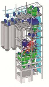 Modelisation 3D d'une usine d'alimentation animale